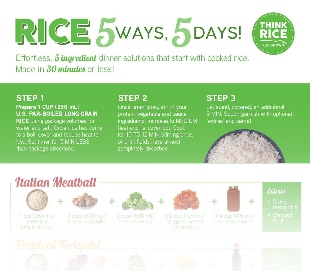 Rice 5Ways 5Days Infographic Thumbnail 1